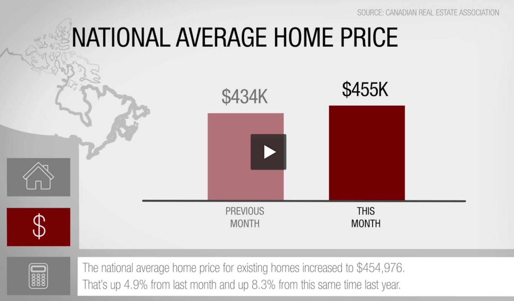 Immobilier Floride National Average Home Price of Real Estate in Canada